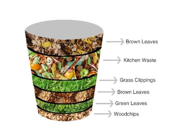 COMPOST LAYERS